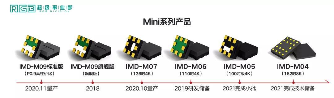 P0.4 IMD系列全球重磅首发|国星Mini LED直显IMD赛道越走越宽广